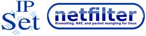 IPSet Logo